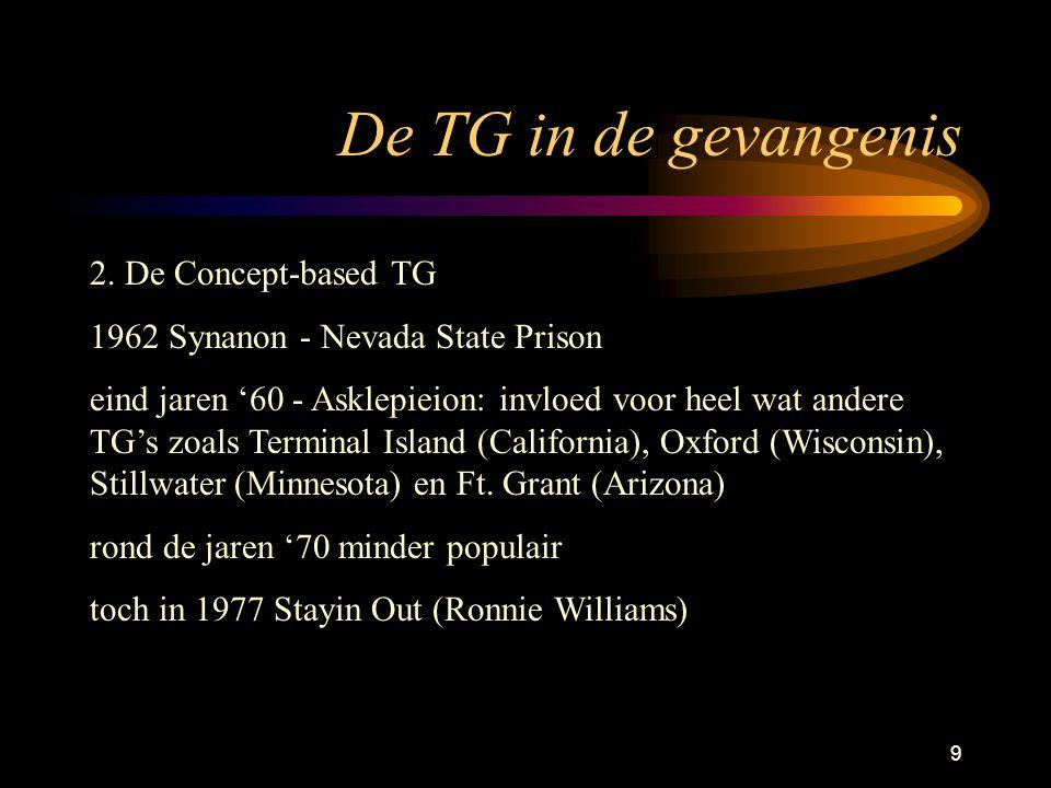 10 De TG in de gevangenis VERSCHEIDENE SUCCESVOLLE IN PRISON TGs KEY-CREST, Delaware (Martin, Butzin and Inciardi, 1995; Inciaridi et al., 1997 & 2001; Martin and Butzin, 1999) Amity TC in R.