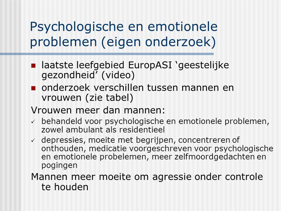 Psychologische en emotionele problemen (eigen onderzoek) laatste leefgebied EuropASI 'geestelijke gezondheid' (video) onderzoek verschillen tussen man