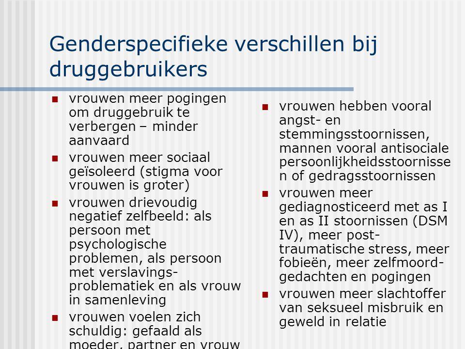 Genderspecifieke verschillen bij druggebruikers vrouwen meer pogingen om druggebruik te verbergen – minder aanvaard vrouwen meer sociaal geïsoleerd (s