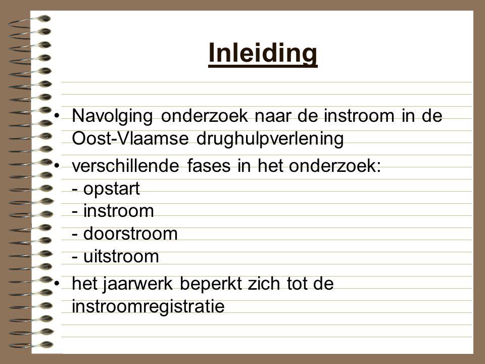 Inleiding Navolging onderzoek naar de instroom in de Oost-Vlaamse drughulpverlening verschillende fases in het onderzoek: - opstart - instroom - doors