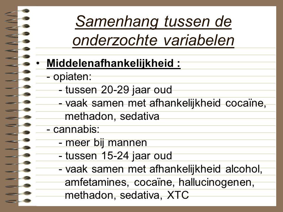 Samenhang tussen de onderzochte variabelen Middelenafhankelijkheid : - opiaten: - tussen 20-29 jaar oud - vaak samen met afhankelijkheid cocaïne, meth