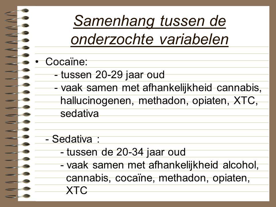 Samenhang tussen de onderzochte variabelen Cocaïne: - tussen 20-29 jaar oud - vaak samen met afhankelijkheid cannabis, hallucinogenen, methadon, opiat