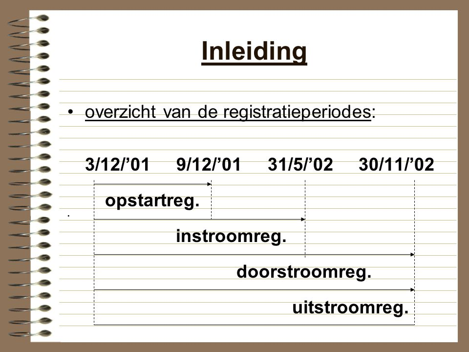 Inleiding overzicht van de registratieperiodes: 3/12/'01 9/12/'01 31/5/'02 30/11/'02 opstartreg. instroomreg. doorstroomreg. uitstroomreg.