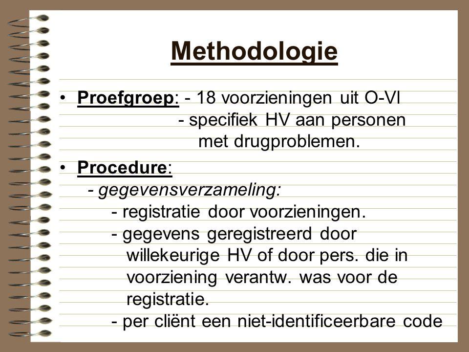 Methodologie Instrumenten: - eenvormig registratieformulier - op enkele wijzigingen na gelijk aan registratieformulier voorgaand onderzoek - uitgegaan van kernvariabelen in bestaande registratiesystemen vb.Treatment Demand Indicator- protocol, Vlaamse Registratie Middelenmisbruik,...