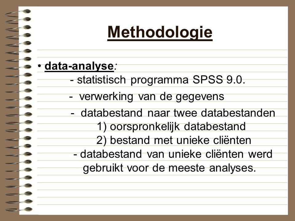 Methodologie data-analyse: - statistisch programma SPSS 9.0. - verwerking van de gegevens - databestand naar twee databestanden 1) oorspronkelijk data