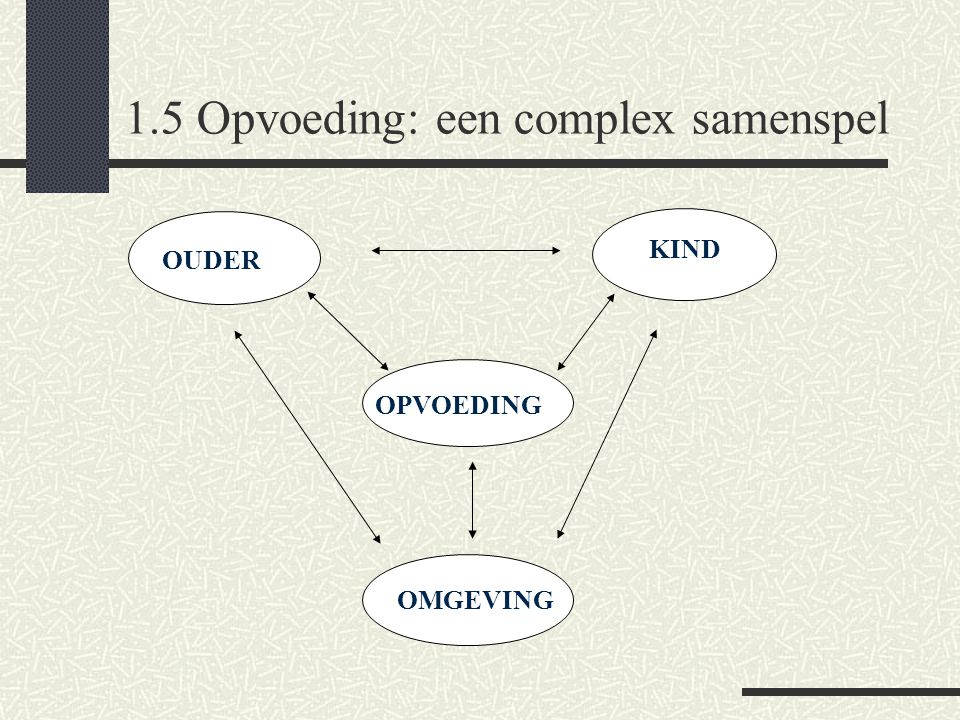 """De doelgroep: de opvoeding """"The stereotyped image of the inadequate addict parent is not necessarily the true picture"""" (Leif, 1985) Verslaving kan oud"""