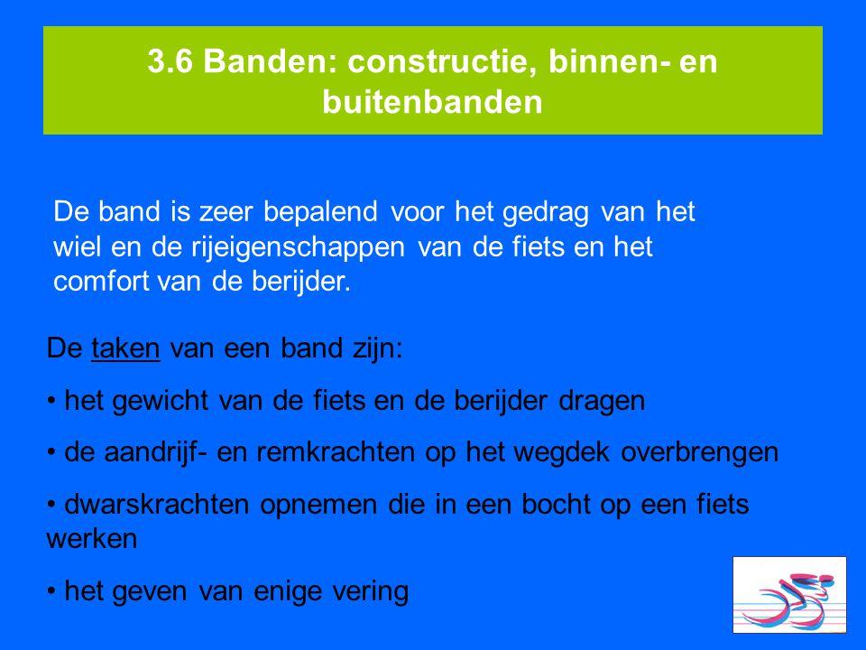 3.6 Banden: constructie, binnen- en buitenbanden De band is zeer bepalend voor het gedrag van het wiel en de rijeigenschappen van de fiets en het comf