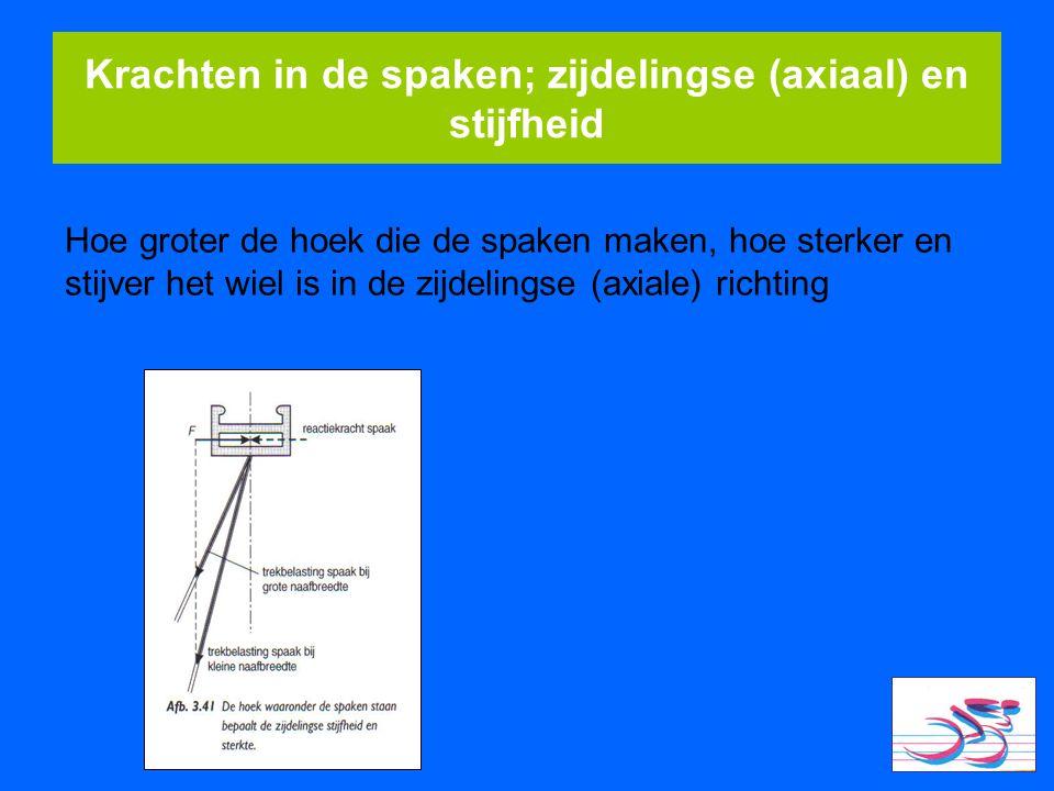Krachten in de spaken; zijdelingse (axiaal) en stijfheid Hoe groter de hoek die de spaken maken, hoe sterker en stijver het wiel is in de zijdelingse