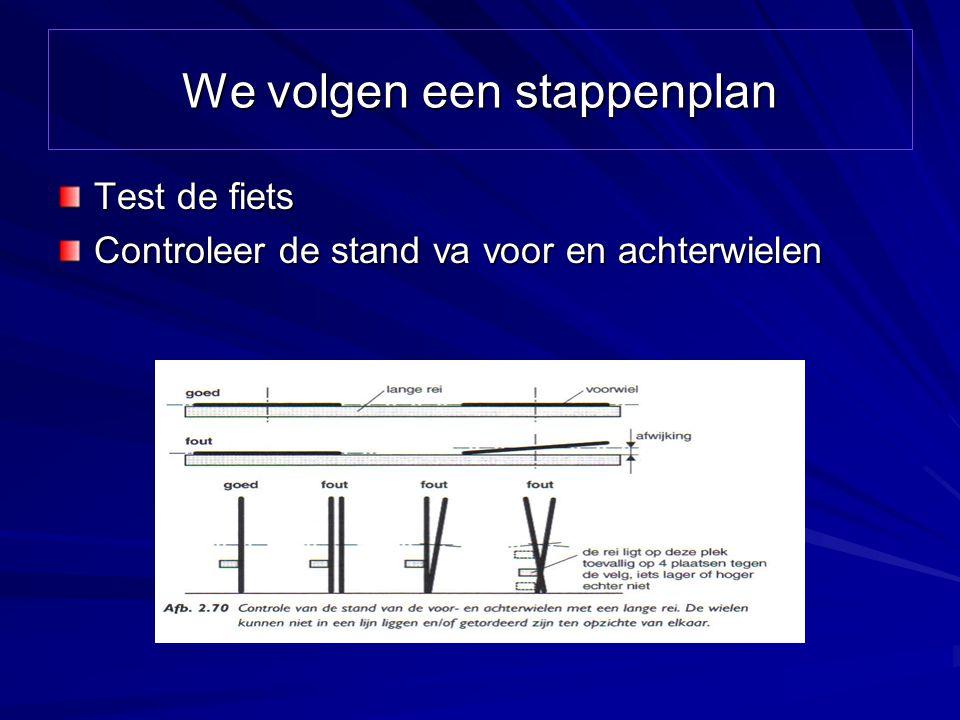 Controleer visueel of de wielen recht in het midden van de vork n frame gemonteerd zijn