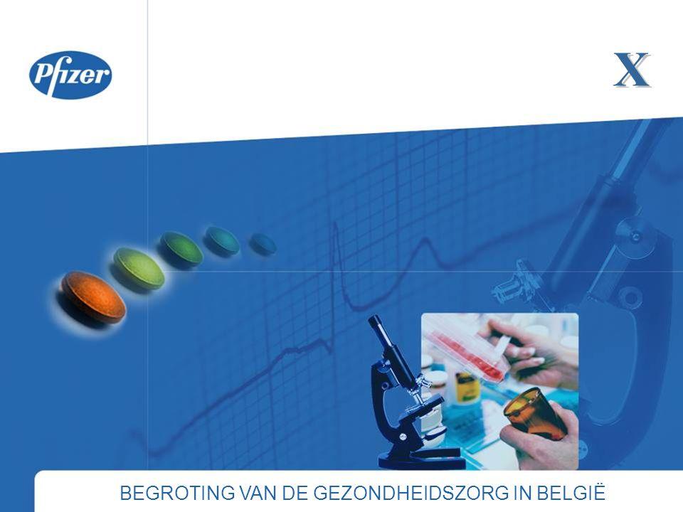 BEGROTING VAN DE GEZONDHEIDSZORG IN BELGIË