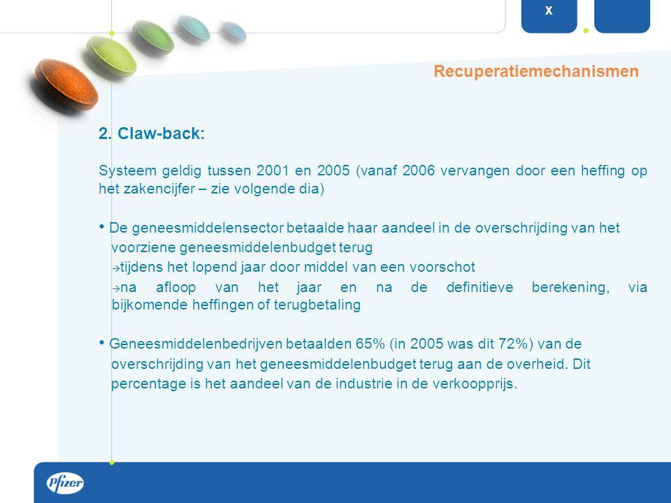 Recuperatiemechanismen 2. Claw-back: Systeem geldig tussen 2001 en 2005 (vanaf 2006 vervangen door een heffing op het zakencijfer – zie volgende dia)