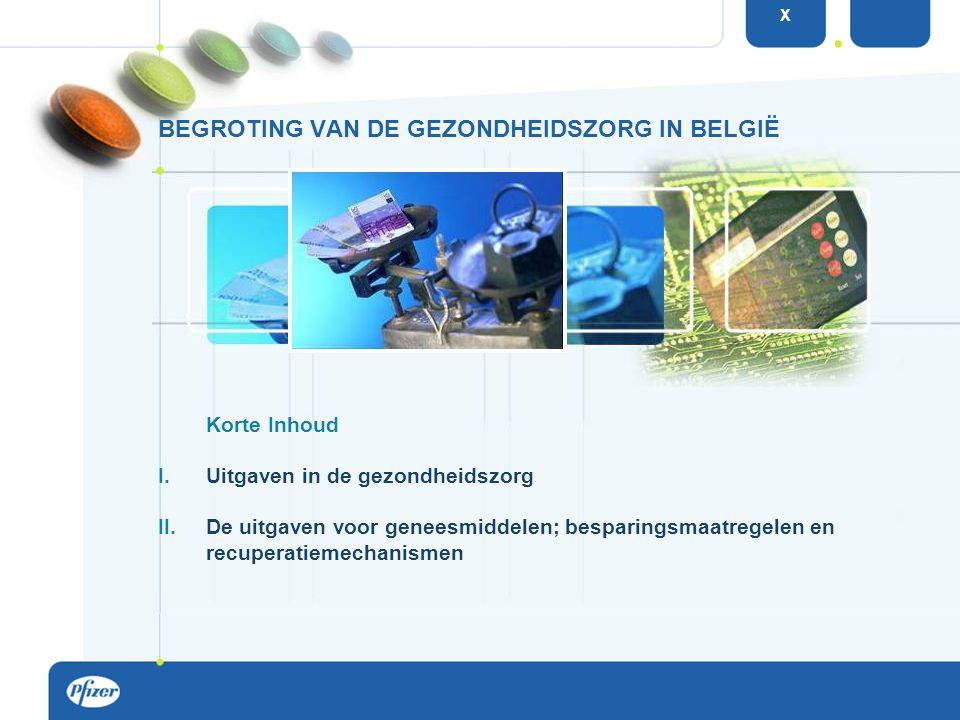 Korte Inhoud I.Uitgaven in de gezondheidszorg II.De uitgaven voor geneesmiddelen; besparingsmaatregelen en recuperatiemechanismen BEGROTING VAN DE GEZONDHEIDSZORG IN BELGIË X
