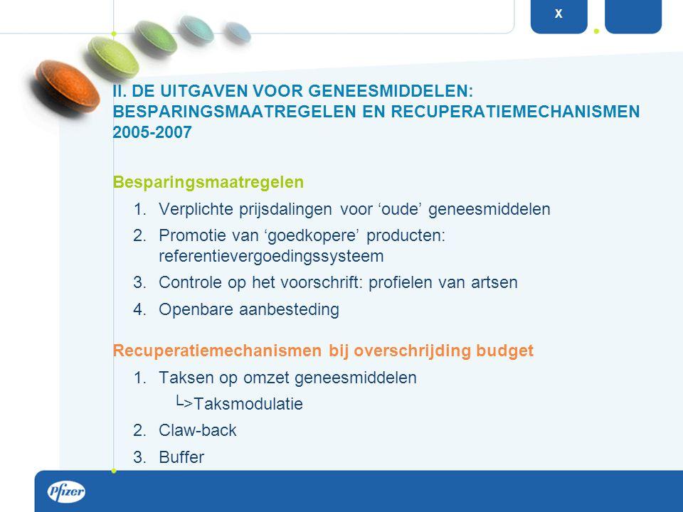 Besparingsmaatregelen 1.Verplichte prijsdalingen voor 'oude' geneesmiddelen 2.Promotie van 'goedkopere' producten: referentievergoedingssysteem 3.Cont