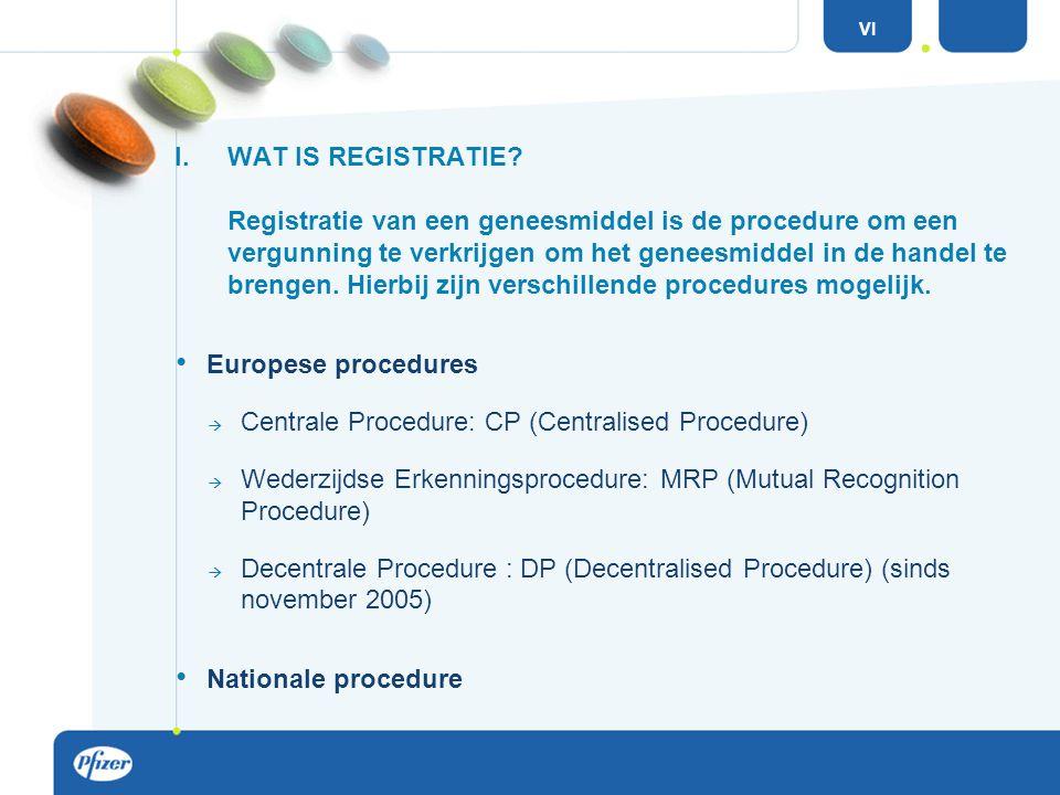Gemiddelde tijdsduur van elke fase: bron CMR International Factbook 2004 (Centre for Medicines Research International) VI 10.000 moleculen Stap 1 ONTDEKKING NIEUWE MOLECULE Stap 2 PREKLINISCH ONDERZOEK 250 moleculen Stap 3 KLINISCH ONDERZOEK fase 2fase 1 Stap 4 FDA/EMEA REVIEW 5,7 jaar 1.000-5.000 patiënten 100-500 patiënten 20-100 gezonde vrijwilligers 1 geregistreerd geneesmiddel fase 3 1,3 jaar R E G I S T R A T I E P R O C E D U R E Stap 5 PRIJS EN TERUGBETALING Van de ontdekking van een nieuwe stof tot registratie Van registratie tot lancering/terugbetaling Van lancering tot patentverlies 1,5 jaar Stap 6 LANCERING 7 à 9 jaar 1,5 jaar2,9 jaar