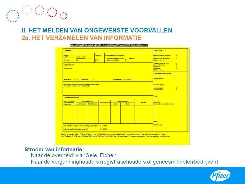 Stroom van informatie: Naar de overheid: via 'Gele Fiche':  Naar de vergunninghouders (registratiehouders of geneesmiddelen bedrijven) II.