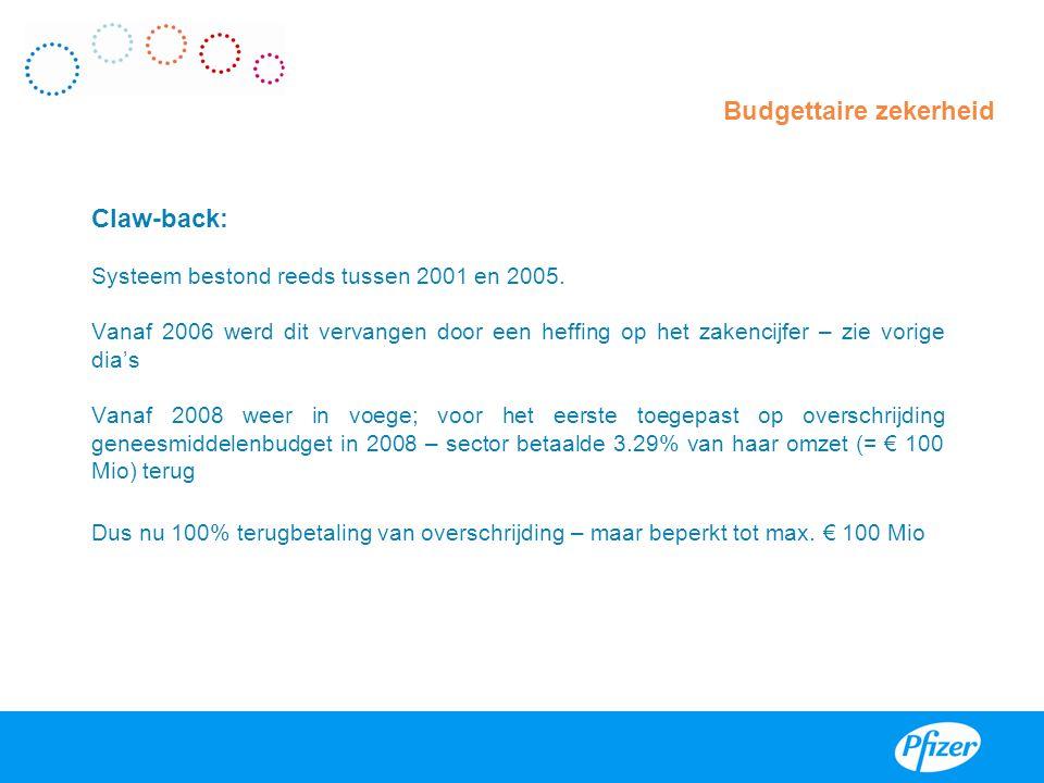 Budgettaire zekerheid Claw-back: Systeem bestond reeds tussen 2001 en 2005. Vanaf 2006 werd dit vervangen door een heffing op het zakencijfer – zie vo