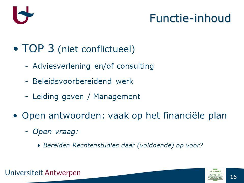 16 Functie-inhoud TOP 3 (niet conflictueel) -Adviesverlening en/of consulting -Beleidsvoorbereidend werk -Leiding geven / Management Open antwoorden: