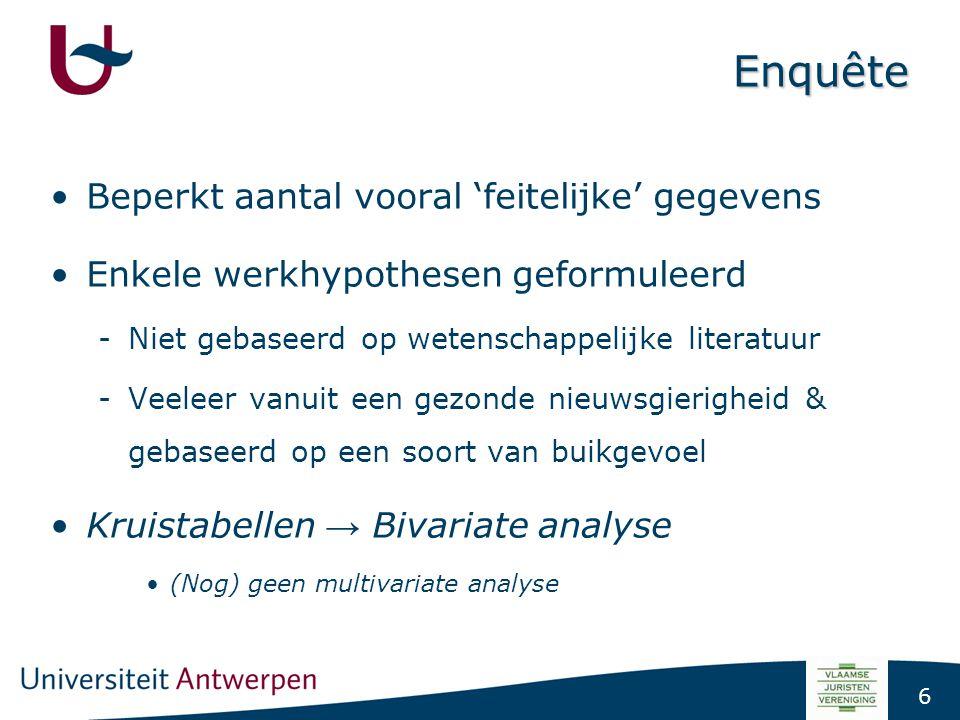 6 Enquête Beperkt aantal vooral 'feitelijke' gegevens Enkele werkhypothesen geformuleerd -Niet gebaseerd op wetenschappelijke literatuur -Veeleer vanu