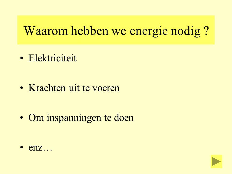 Waarom hebben we energie nodig ? Elektriciteit Krachten uit te voeren Om inspanningen te doen enz…