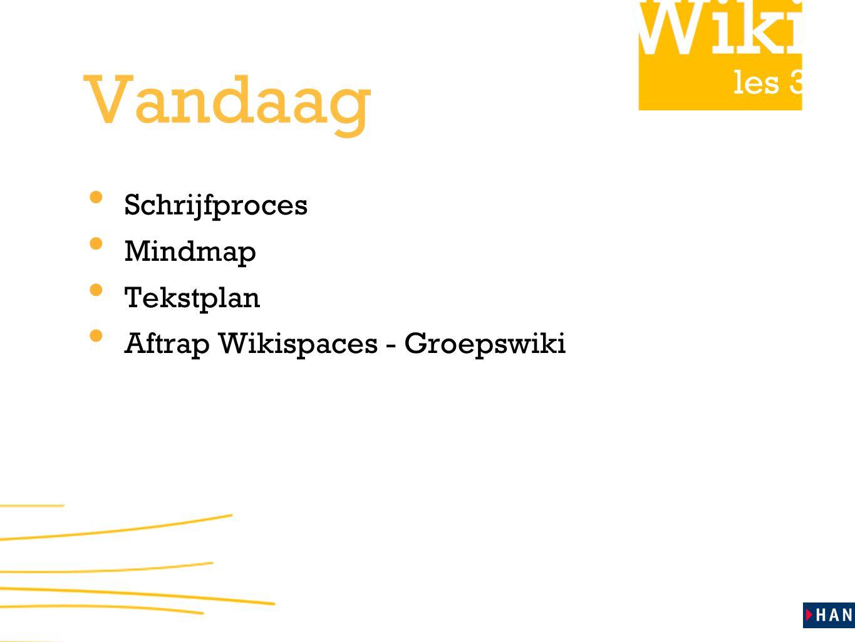 les 12les 3 Vandaag Schrijfproces Mindmap Tekstplan Aftrap Wikispaces - Groepswiki