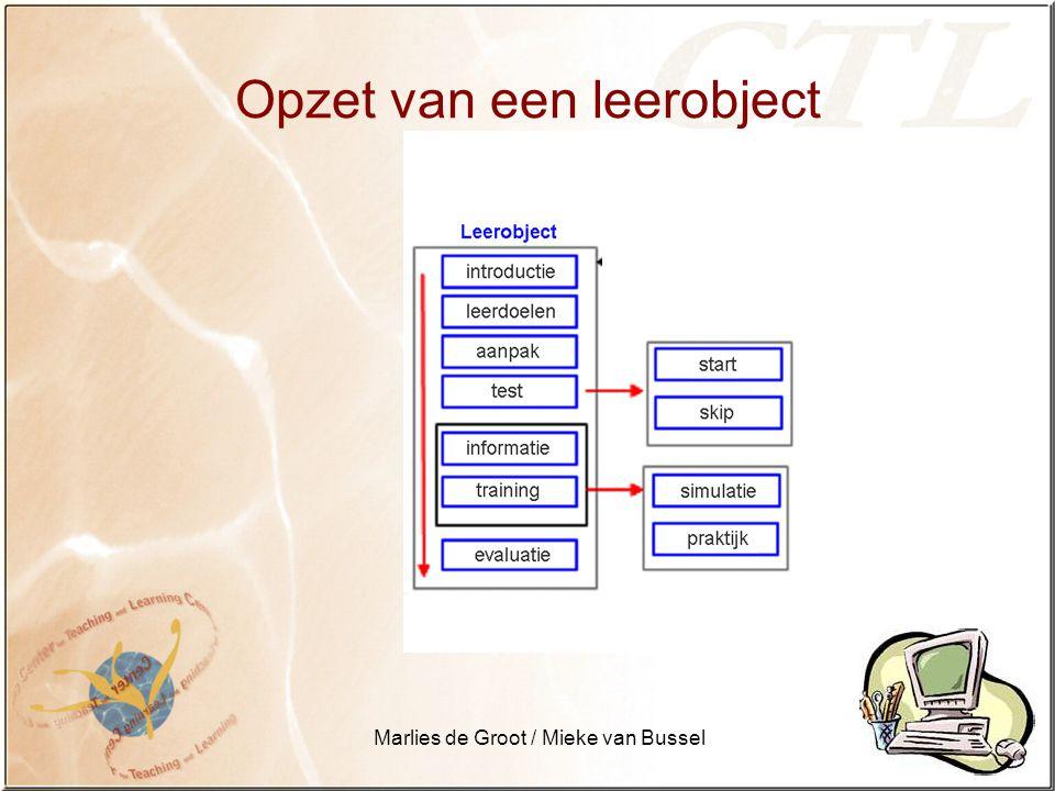 Marlies de Groot / Mieke van Bussel Opzet van een leerobject