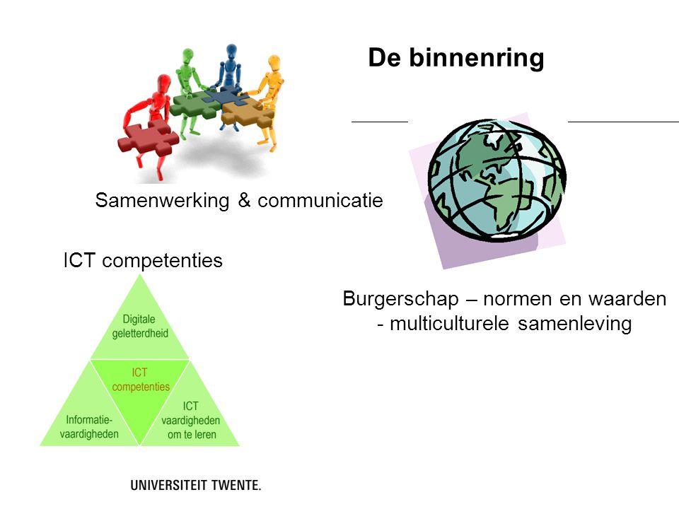 Samenwerking & communicatie Burgerschap – normen en waarden - multiculturele samenleving ICT competenties De binnenring