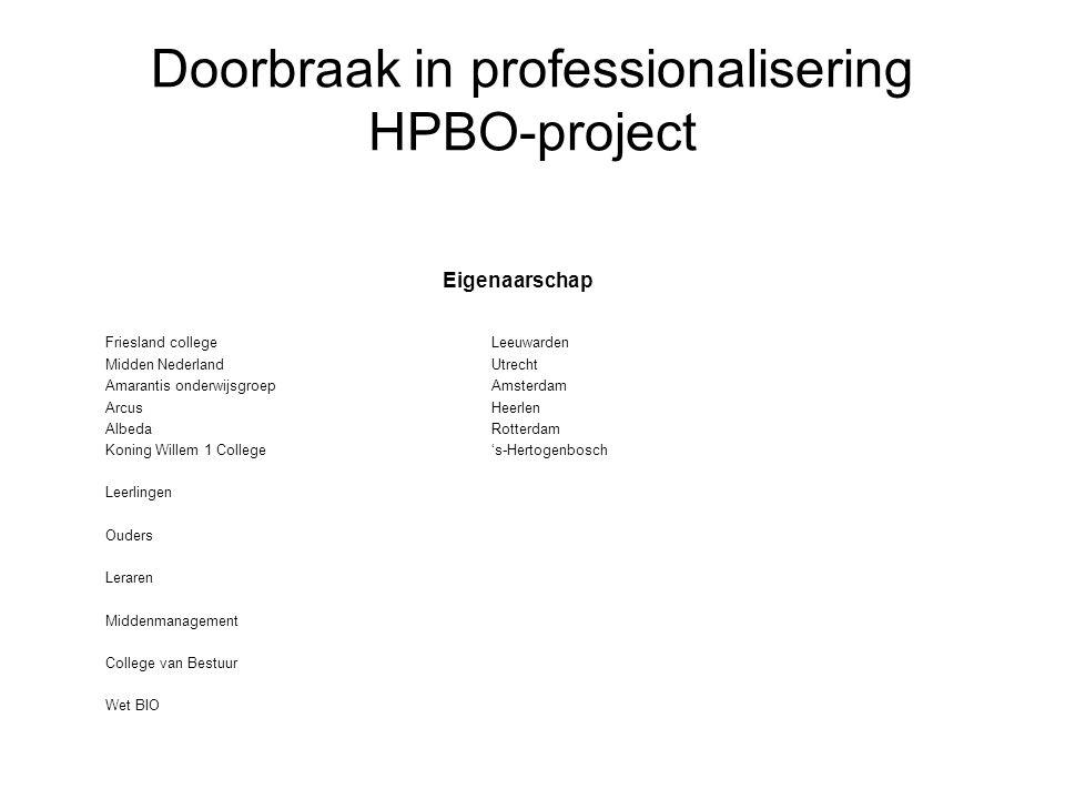 Doorbraak in professionalisering HPBO-project Eigenaarschap Friesland collegeLeeuwarden Midden NederlandUtrecht Amarantis onderwijsgroepAmsterdam Arcu