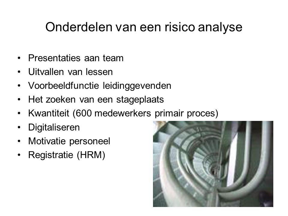 Onderdelen van een risico analyse Presentaties aan team Uitvallen van lessen Voorbeeldfunctie leidinggevenden Het zoeken van een stageplaats Kwantitei
