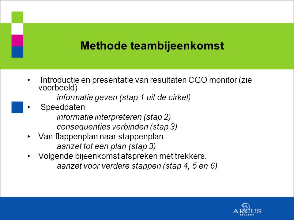 Methode teambijeenkomst Introductie en presentatie van resultaten CGO monitor (zie voorbeeld) informatie geven (stap 1 uit de cirkel) Speeddaten informatie interpreteren (stap 2) consequenties verbinden (stap 3) Van flappenplan naar stappenplan.