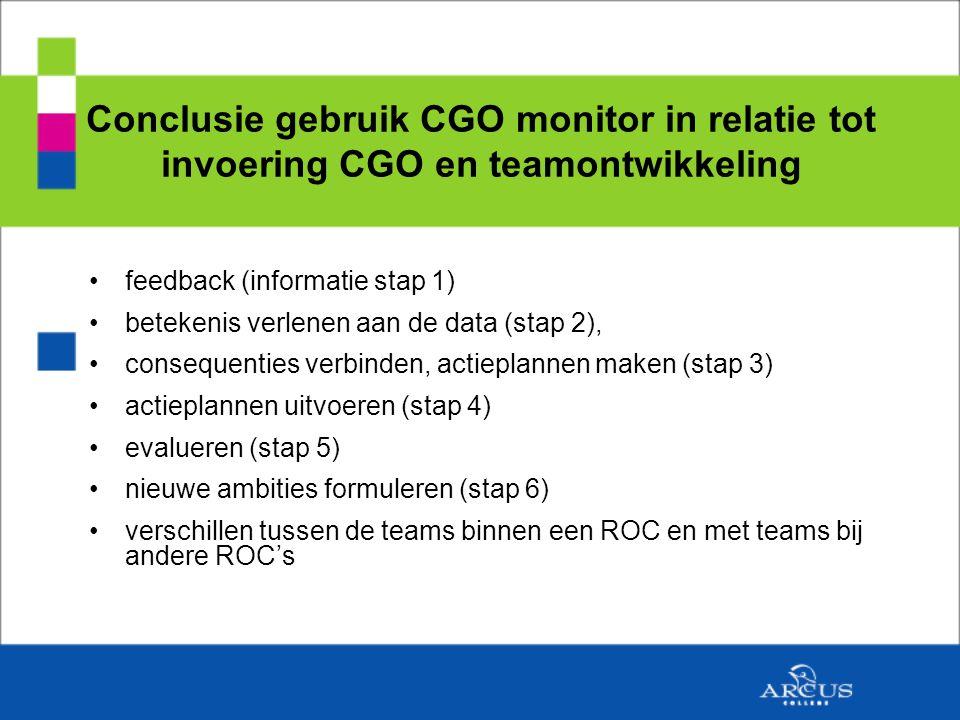 Conclusie gebruik CGO monitor in relatie tot invoering CGO en teamontwikkeling feedback (informatie stap 1) betekenis verlenen aan de data (stap 2), consequenties verbinden, actieplannen maken (stap 3) actieplannen uitvoeren (stap 4) evalueren (stap 5) nieuwe ambities formuleren (stap 6) verschillen tussen de teams binnen een ROC en met teams bij andere ROC's