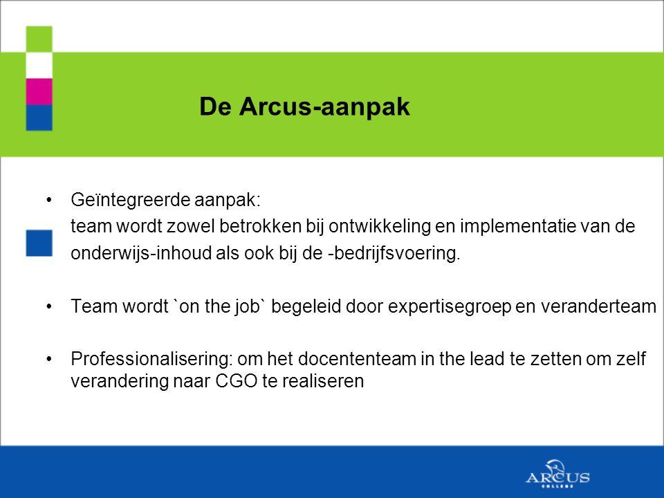 De Arcus-aanpak Geïntegreerde aanpak: team wordt zowel betrokken bij ontwikkeling en implementatie van de onderwijs-inhoud als ook bij de -bedrijfsvoering.