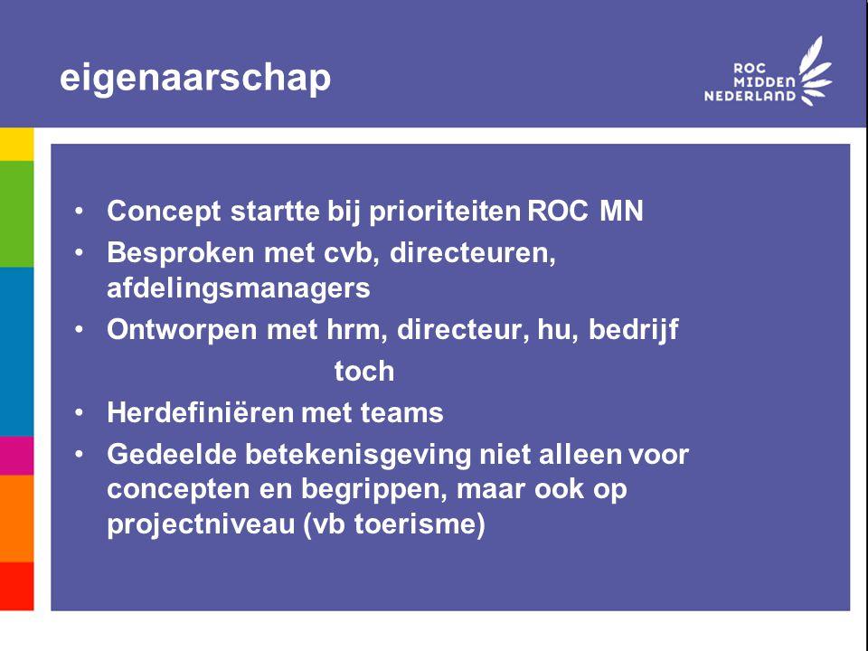 eigenaarschap Concept startte bij prioriteiten ROC MN Besproken met cvb, directeuren, afdelingsmanagers Ontworpen met hrm, directeur, hu, bedrijf toch