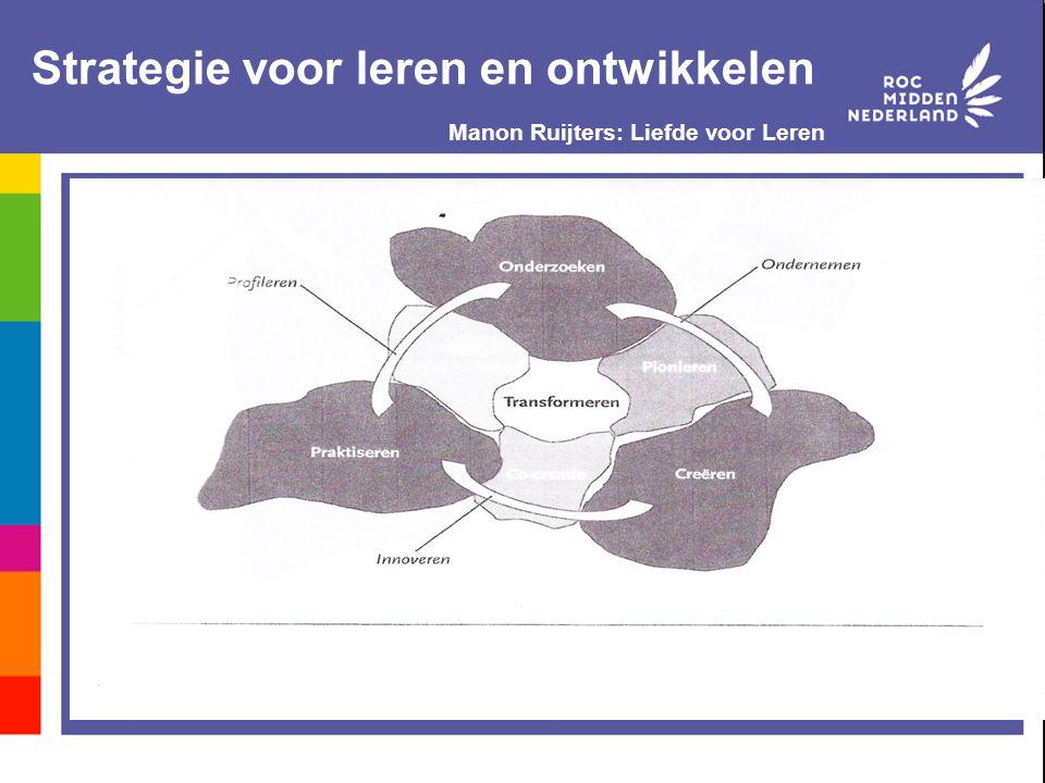 Strategie voor leren en ontwikkelen Manon Ruijters: Liefde voor Leren