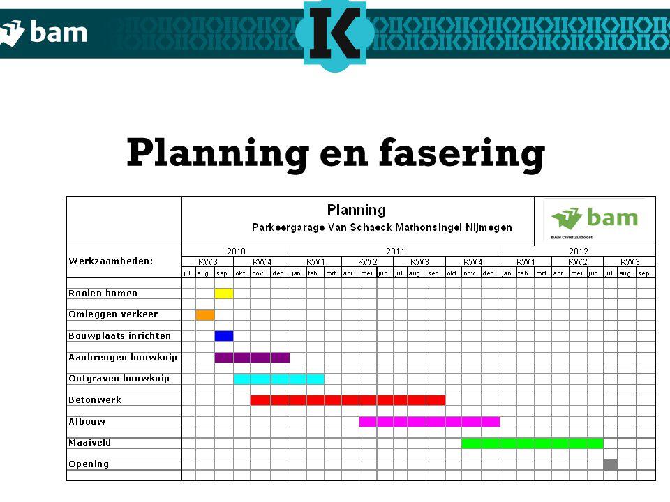 Planning en fasering