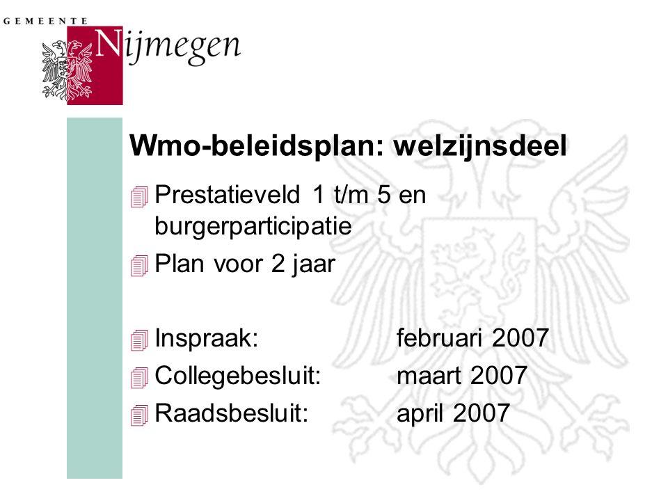 Wmo-beleidsplan: welzijnsdeel 4 Prestatieveld 1 t/m 5 en burgerparticipatie 4 Plan voor 2 jaar 4 Inspraak: februari 2007 4 Collegebesluit: maart 2007 4 Raadsbesluit: april 2007
