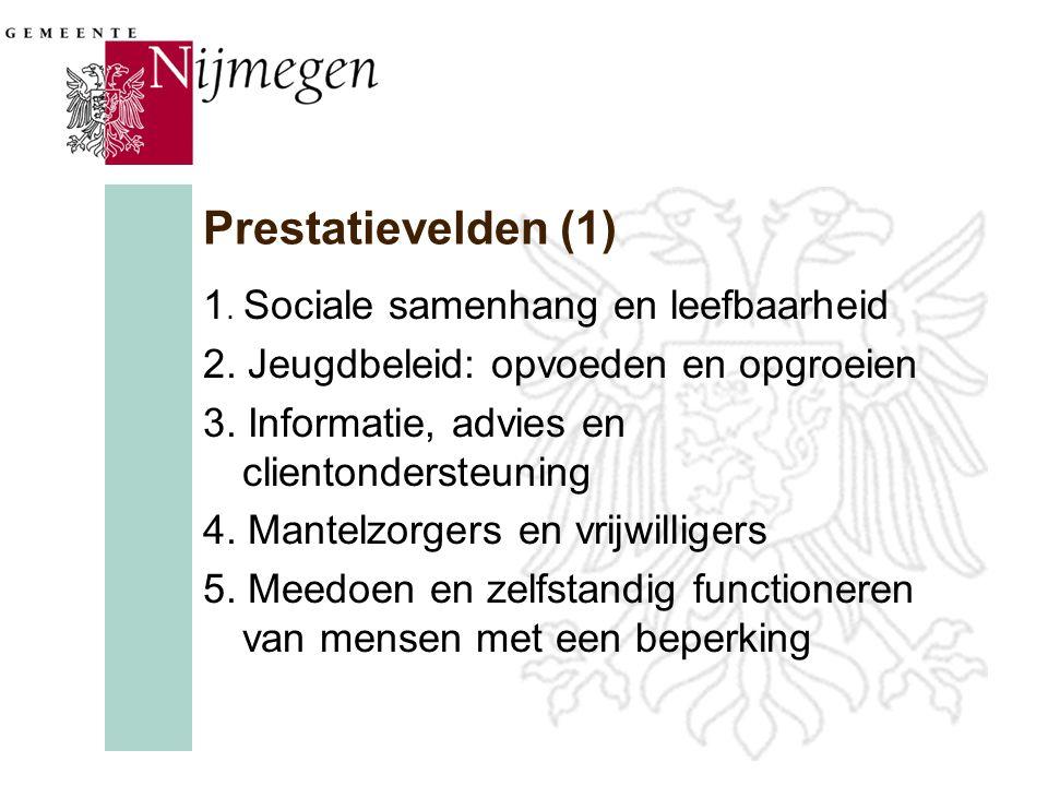 Prestatievelden (1) 1. Sociale samenhang en leefbaarheid 2.