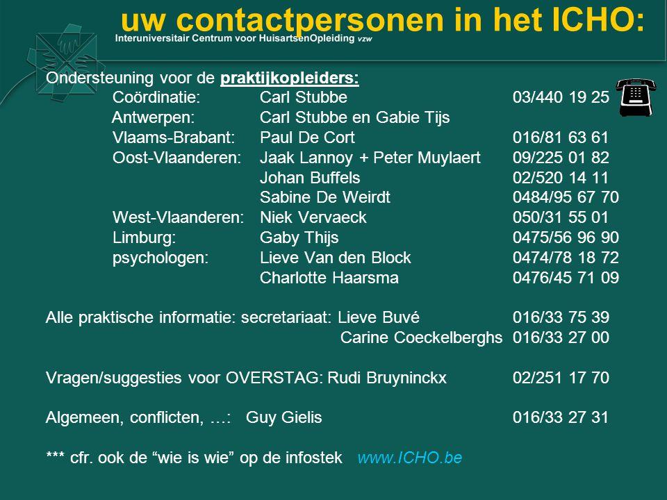 uw contactpersonen in het ICHO: Ondersteuning voor de praktijkopleiders: Coördinatie: Carl Stubbe 03/440 19 25 Antwerpen: Carl Stubbe en Gabie Tijs Vl