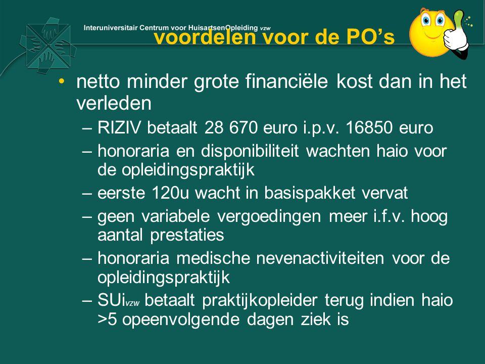 voordelen voor de PO's netto minder grote financiële kost dan in het verleden –RIZIV betaalt 28 670 euro i.p.v. 16850 euro –honoraria en disponibilite