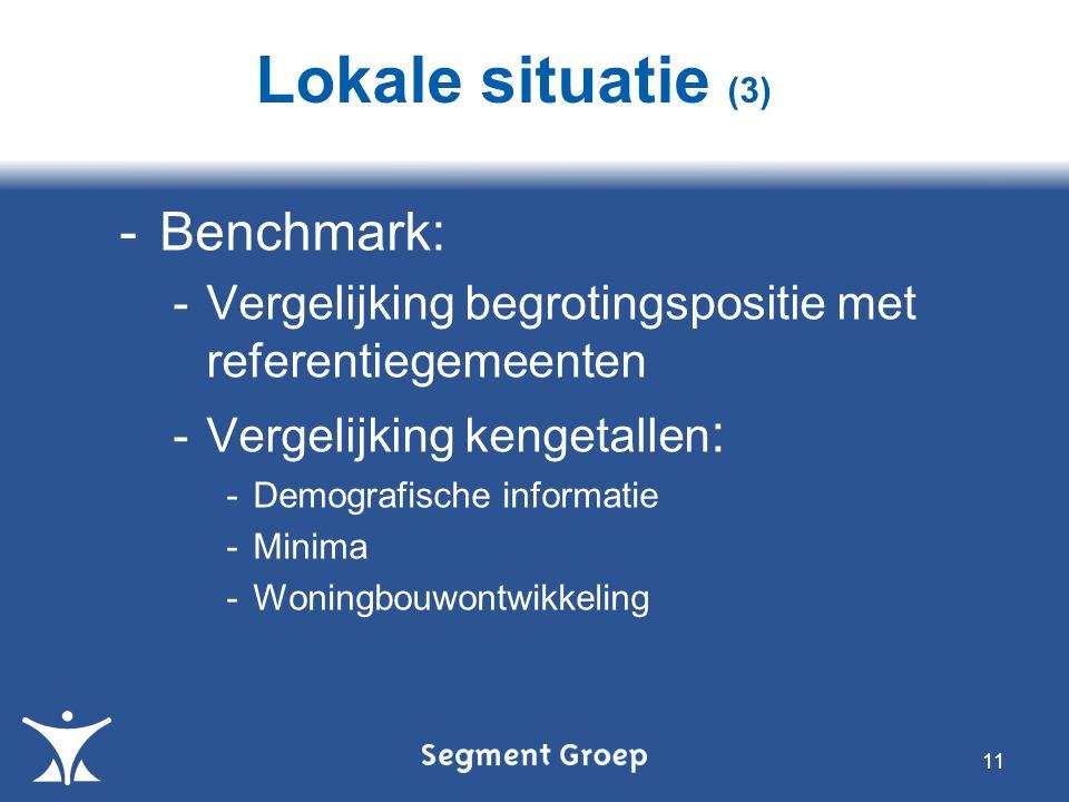 11 -Benchmark: -Vergelijking begrotingspositie met referentiegemeenten -Vergelijking kengetallen : -Demografische informatie -Minima -Woningbouwontwik