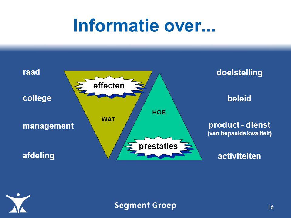 16 Informatie over... raad college management afdeling doelstelling beleid product - dienst (van bepaalde kwaliteit) activiteiten effecten WAT prestat