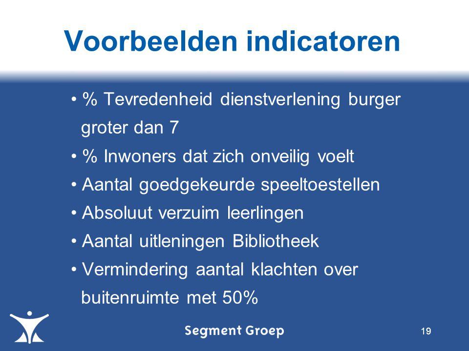 Voorbeelden indicatoren 19 % Tevredenheid dienstverlening burger groter dan 7 % Inwoners dat zich onveilig voelt Aantal goedgekeurde speeltoestellen A