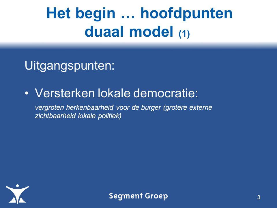 Het begin … hoofdpunten duaal model (1) Uitgangspunten: Versterken lokale democratie: vergroten herkenbaarheid voor de burger (grotere externe zichtba