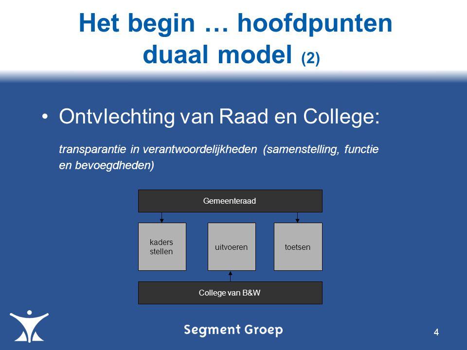 Het begin … hoofdpunten duaal model (2) Ontvlechting van Raad en College: transparantie in verantwoordelijkheden (samenstelling, functie en bevoegdhed