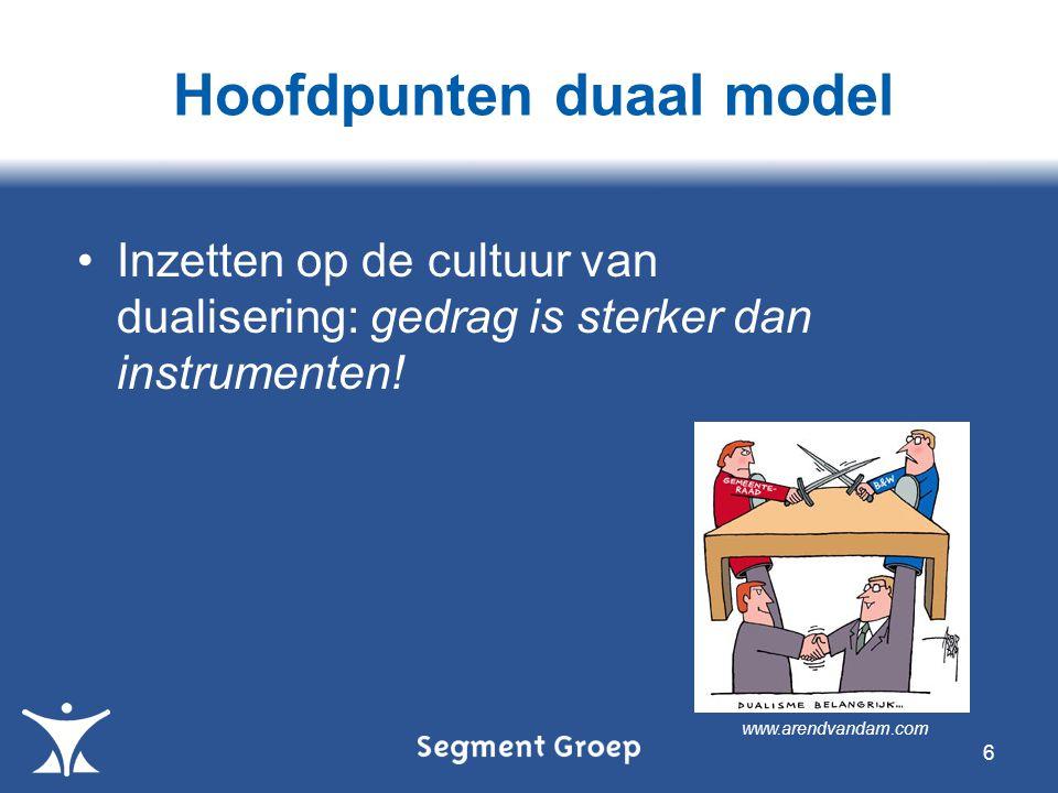 Hoofdpunten duaal model Inzetten op de cultuur van dualisering: gedrag is sterker dan instrumenten! 6 www.arendvandam.com