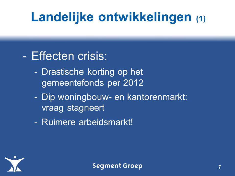 7 -Effecten crisis: -Drastische korting op het gemeentefonds per 2012 -Dip woningbouw- en kantorenmarkt: vraag stagneert -Ruimere arbeidsmarkt! Landel