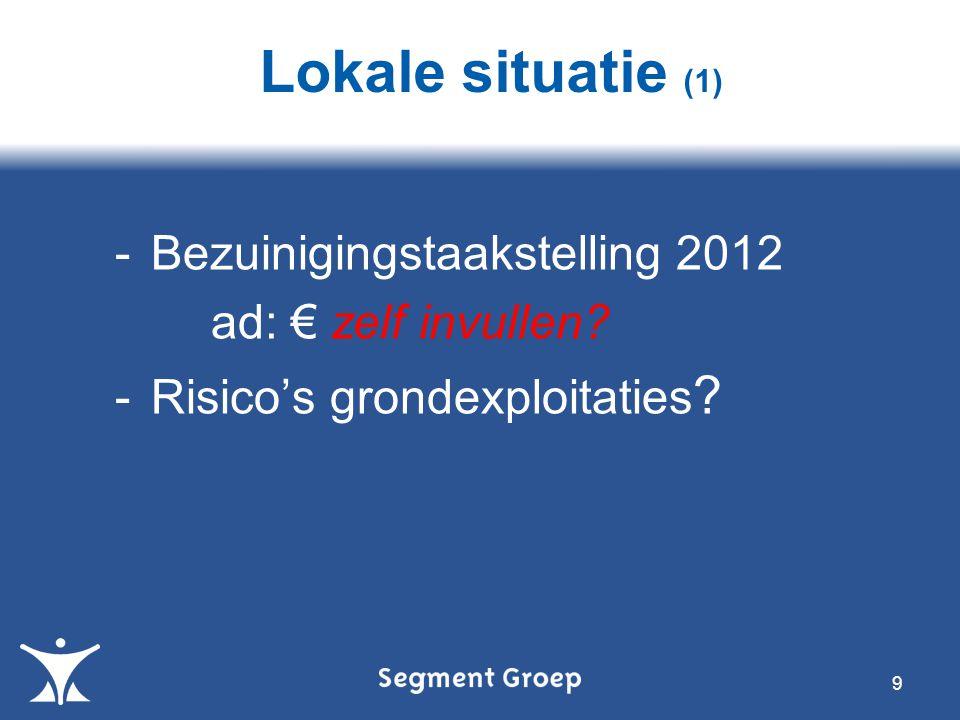 9 -Bezuinigingstaakstelling 2012 ad: € zelf invullen? -Risico's grondexploitaties ? Lokale situatie (1)