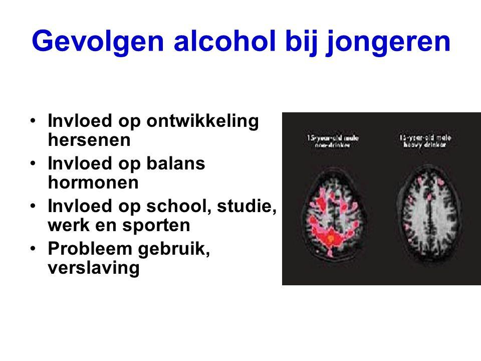 Invloed op ontwikkeling hersenen Invloed op balans hormonen Invloed op school, studie, werk en sporten Probleem gebruik, verslaving Gevolgen alcohol b