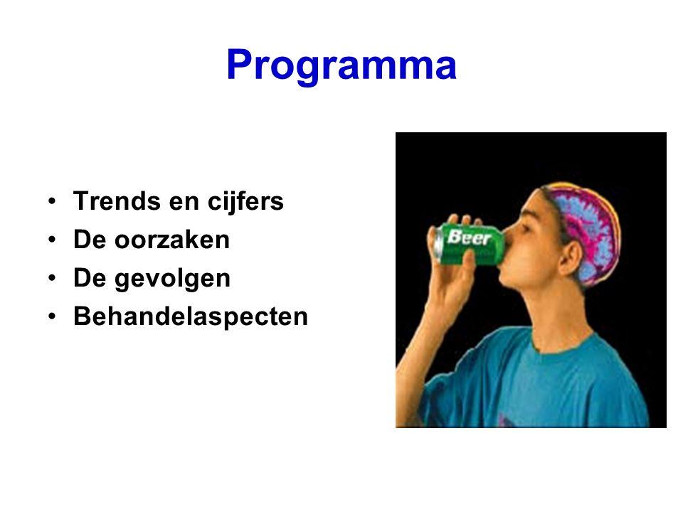 Trends bij jongeren Steeds jonger beginnen Steeds meer per keer Poly middelen gebruik Alcohol makkelijk verkrijgbaar Wetgeving slecht nageleefd Toename aanmeldingen zorg Toename acute problemen