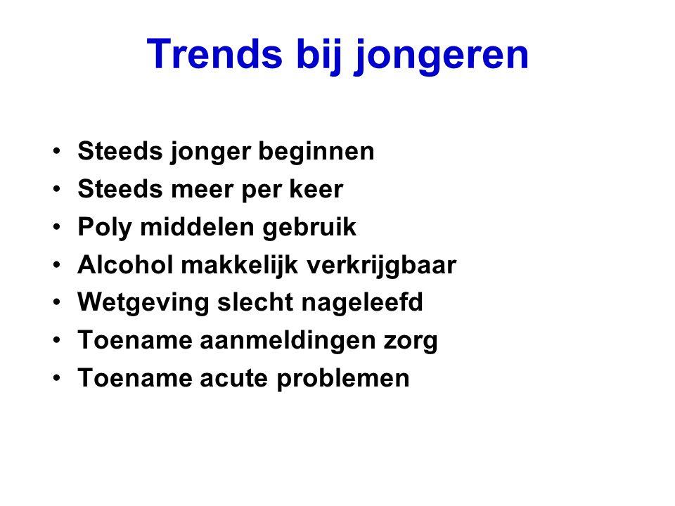 Trends bij jongeren Steeds jonger beginnen Steeds meer per keer Poly middelen gebruik Alcohol makkelijk verkrijgbaar Wetgeving slecht nageleefd Toenam