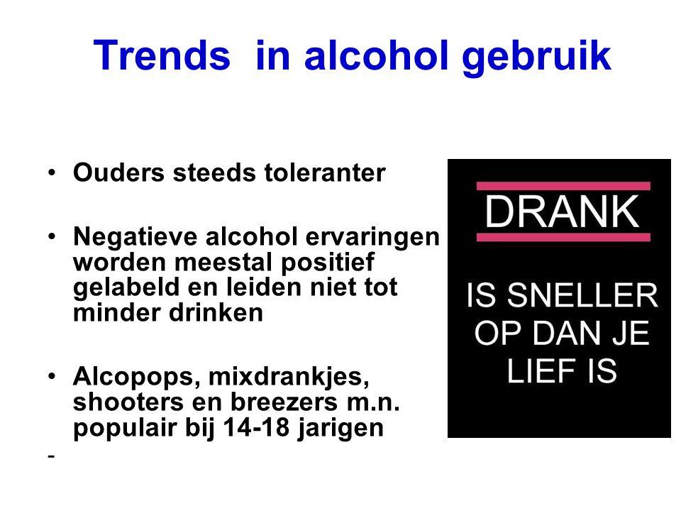 Trends in alcohol gebruik Ouders steeds toleranter Negatieve alcohol ervaringen worden meestal positief gelabeld en leiden niet tot minder drinken Alc